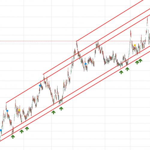 کانال بورس – خرید سهام در کف