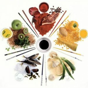 کانال 🍯☕ معجزه خوراکیها 🍎🍋