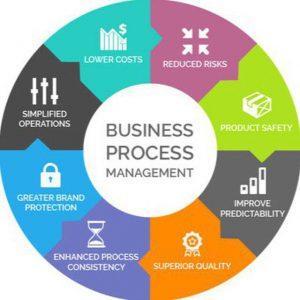 کانال مدیریت کسب و کار