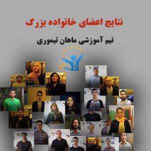 کانال نتایج خانواده ماهان تیموری