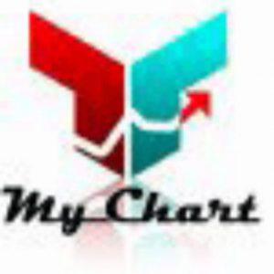کانال مای چارت؛ تحلیلی و آموزشی بازار سرمایه