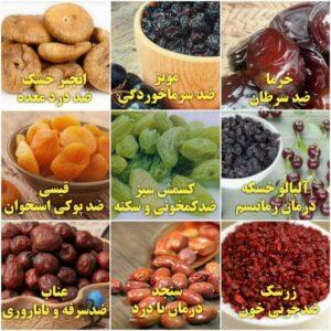 کانال 😍🍳بهترینهای آشپزی 🍳😍